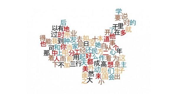 Découverte de la culture chinoise